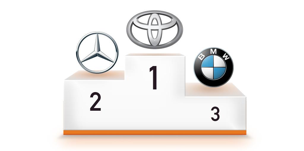 podio automotrices