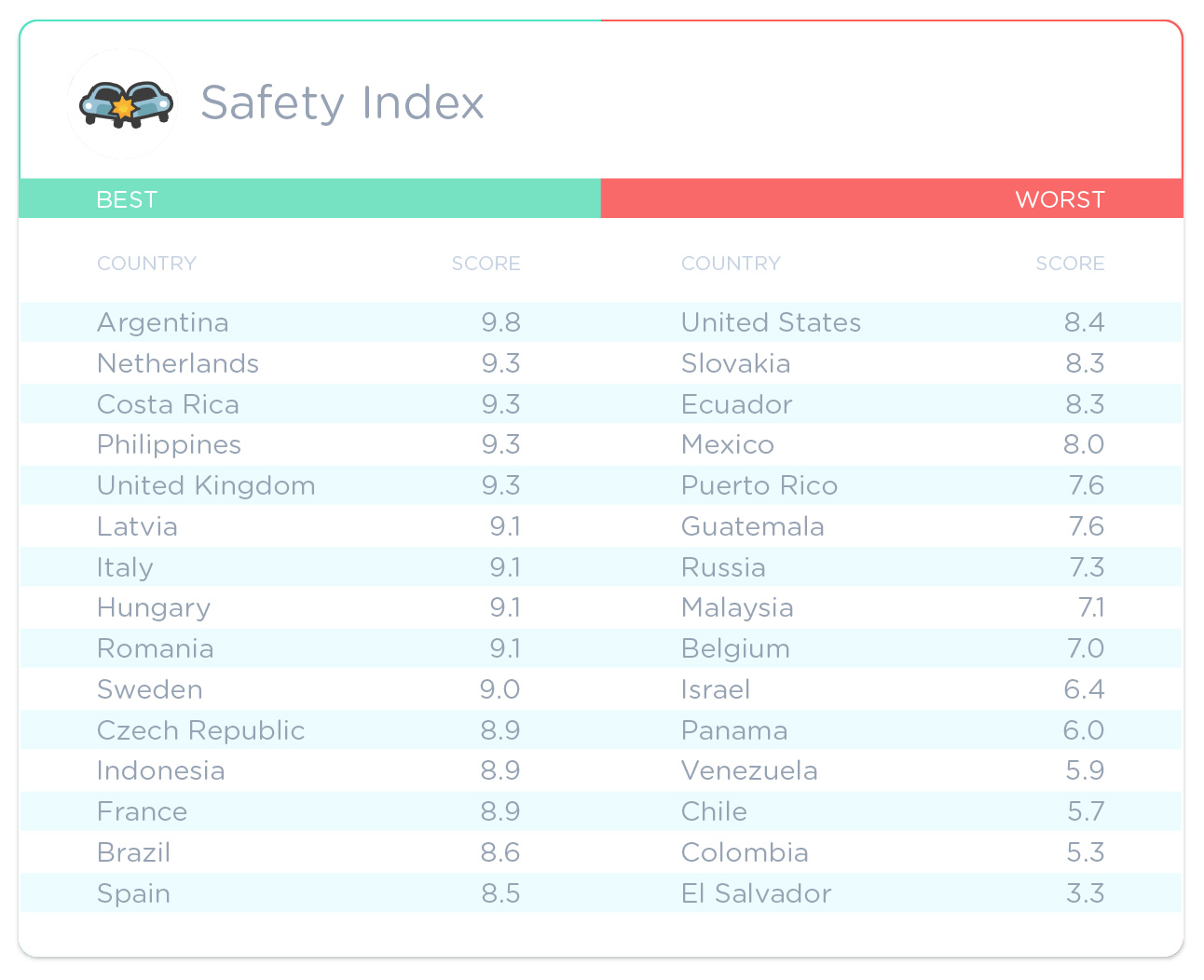 Index-by-Country_Waze_1247-03