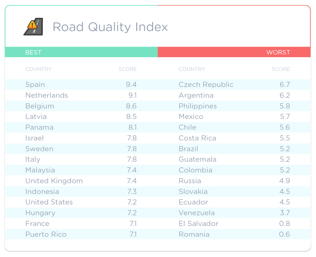 Index-by-Country_Waze_1247-05