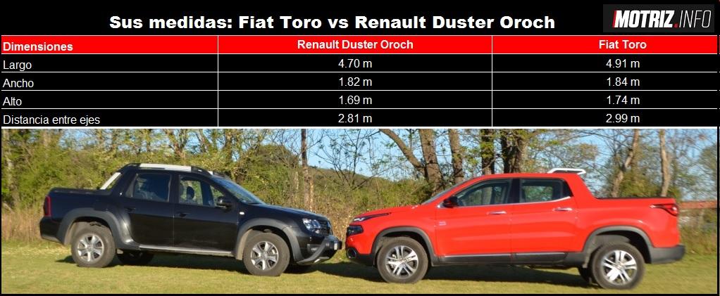 Fiat Toro VS Renault Duster Oroch – Motriz